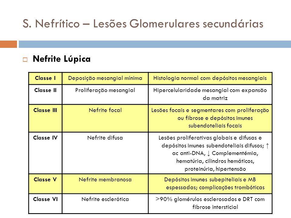 S. Nefrítico – Lesões Glomerulares secundárias Nefrite Lúpica Classe IDeposição mesangial mínimaHistologia normal com depósitos mesangiais Classe IIPr