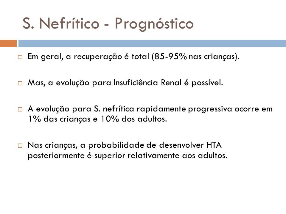 S. Nefrítico - Prognóstico Em geral, a recuperação é total (85-95% nas crianças). Mas, a evolução para Insuficiência Renal é possível. A evolução para