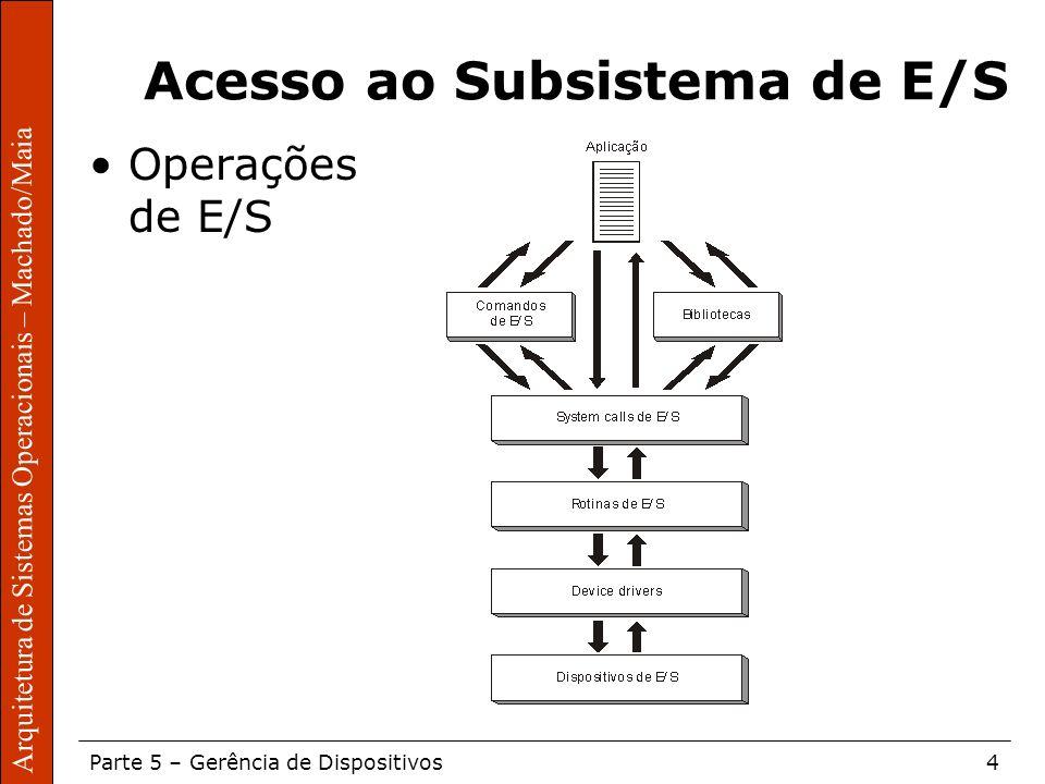Sistemas Operacionais – Sérgio Fernando Parte 5 – Gerência de Dispositivos4 Arquitetura de Sistemas Operacionais – Machado/Maia Acesso ao Subsistema d