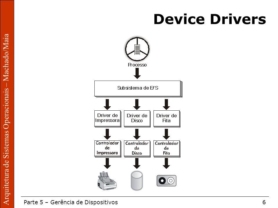 Sistemas Operacionais – Sérgio Fernando Parte 5 – Gerência de Dispositivos6 Arquitetura de Sistemas Operacionais – Machado/Maia Device Drivers