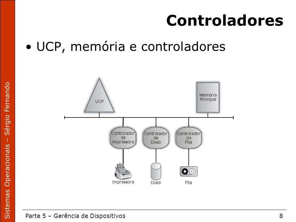 Sistemas Operacionais – Sérgio Fernando Parte 5 – Gerência de Dispositivos8 Controladores UCP, memória e controladores