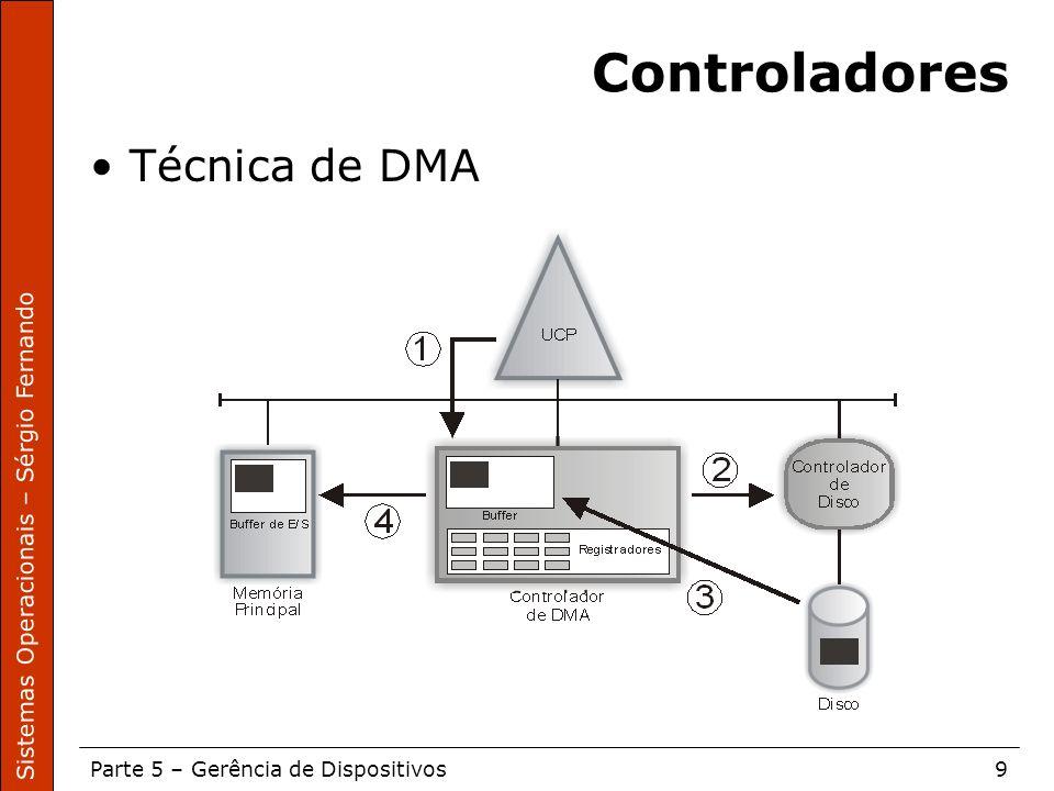 Sistemas Operacionais – Sérgio Fernando Parte 5 – Gerência de Dispositivos9 Controladores Técnica de DMA