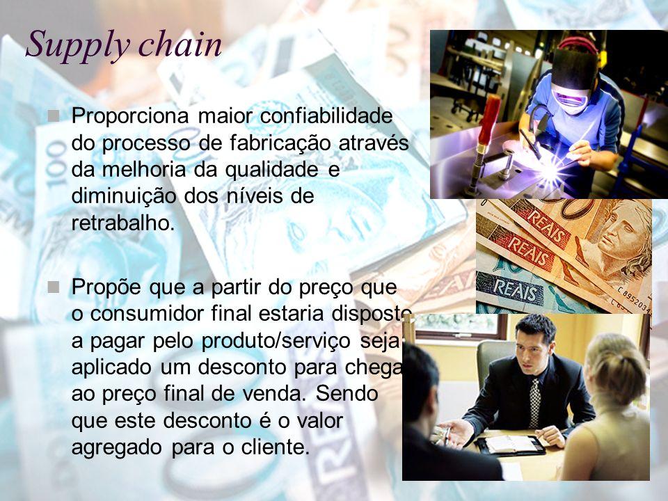 Supply chain Proporciona maior confiabilidade do processo de fabricação através da melhoria da qualidade e diminuição dos níveis de retrabalho. Propõe