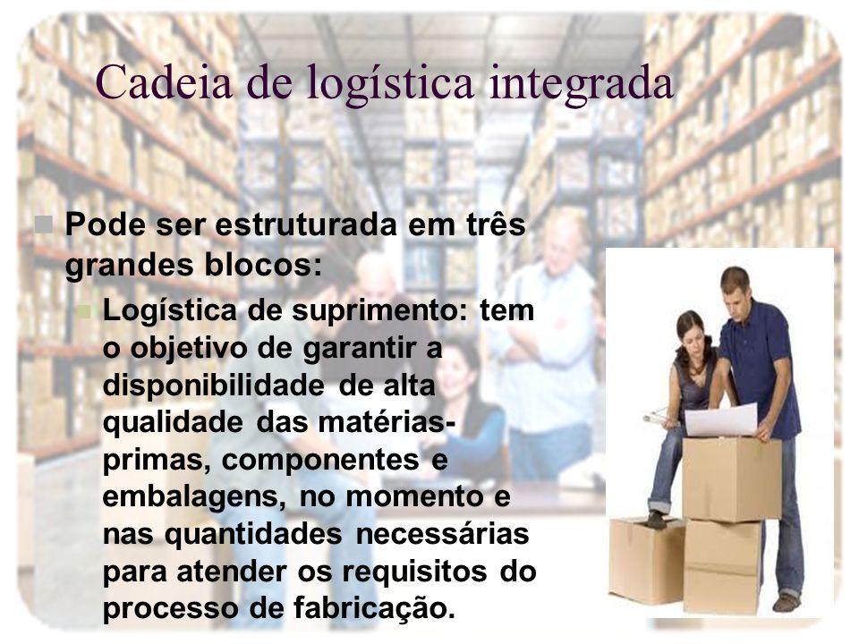 Cadeia de logística integrada Pode ser estruturada em três grandes blocos: Logística de suprimento: tem o objetivo de garantir a disponibilidade de al