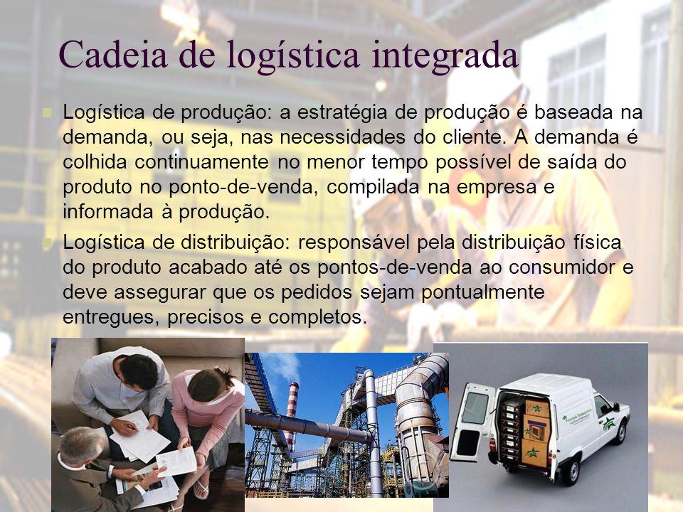 Logística de produção: a estratégia de produção é baseada na demanda, ou seja, nas necessidades do cliente. A demanda é colhida continuamente no menor