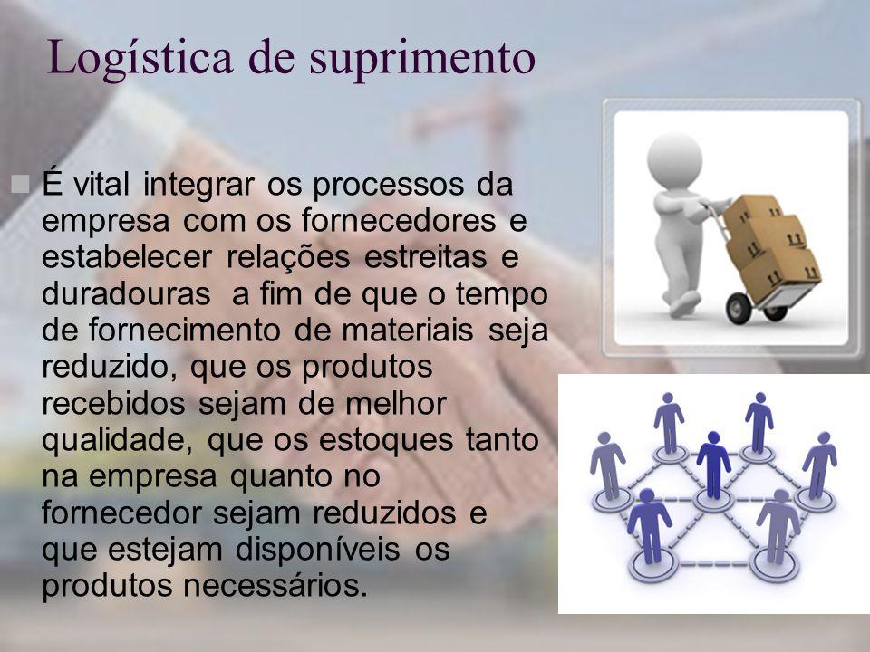 Logística de suprimento É vital integrar os processos da empresa com os fornecedores e estabelecer relações estreitas e duradouras a fim de que o temp