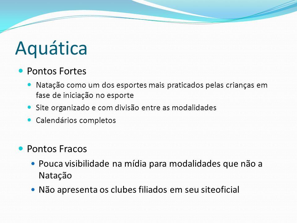 Aquática Pontos Fortes Natação como um dos esportes mais praticados pelas crianças em fase de iniciação no esporte Site organizado e com divisão entre