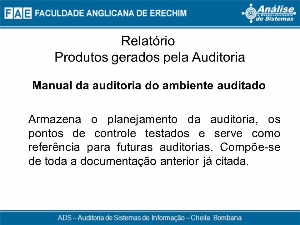 Relatório Produtos gerados pela Auditoria Manual da auditoria do ambiente auditado Armazena o planejamento da auditoria, os pontos de controle testado