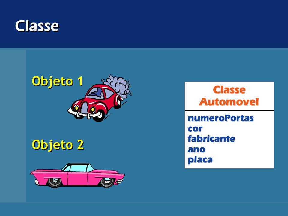 Classe Objeto 1 Objeto 2 ClasseAutomovel numeroPortascorfabricanteanoplaca