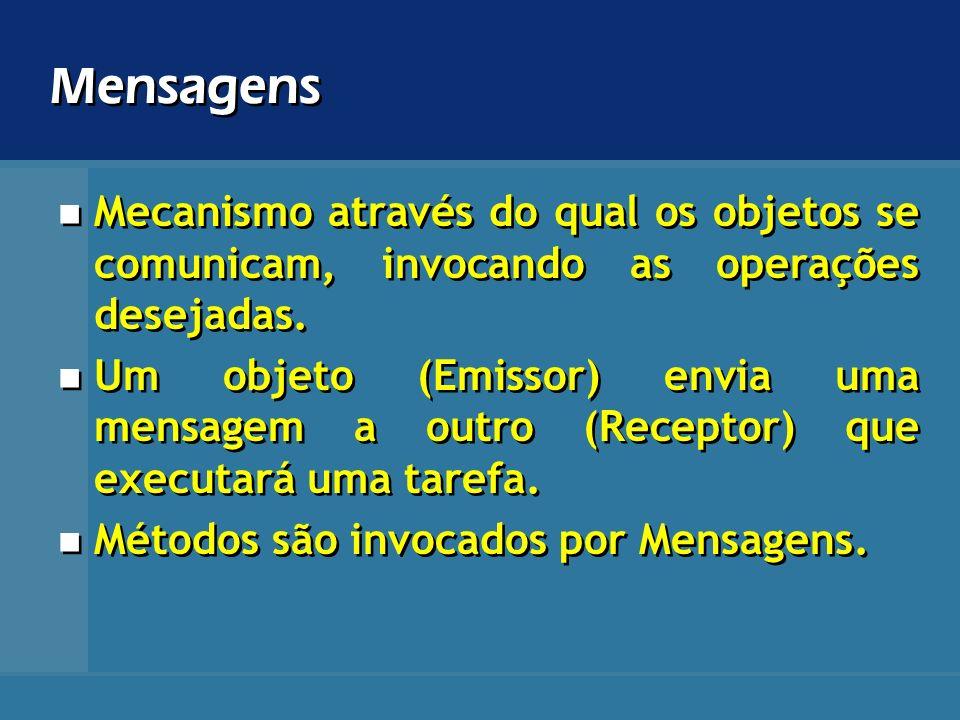 Mensagens Mecanismo através do qual os objetos se comunicam, invocando as operações desejadas. Um objeto (Emissor) envia uma mensagem a outro (Recepto