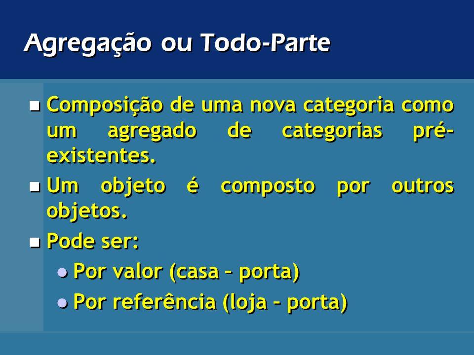 Agregação ou Todo-Parte Composição de uma nova categoria como um agregado de categorias pré- existentes. Um objeto é composto por outros objetos. Pode