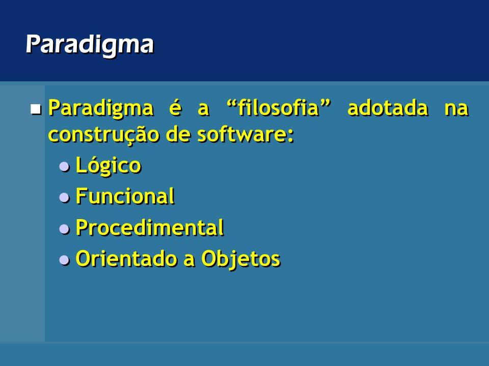 Paradigma Paradigma é a filosofia adotada na construção de software: Lógico Funcional Procedimental Orientado a Objetos Paradigma é a filosofia adotad