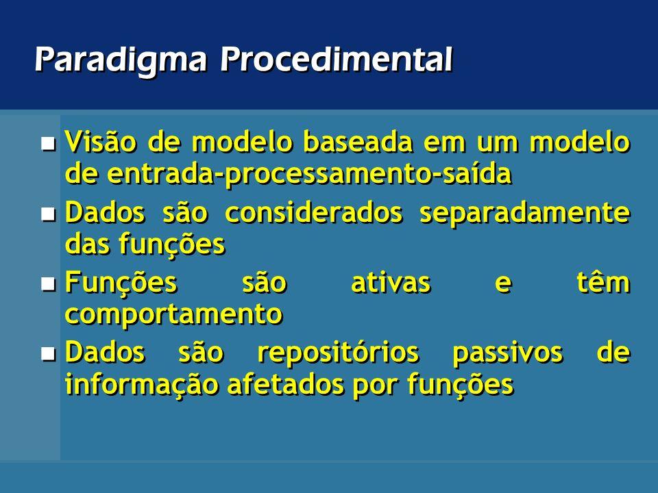 Paradigma Procedimental Visão de modelo baseada em um modelo de entrada-processamento-saída Dados são considerados separadamente das funções Funções s
