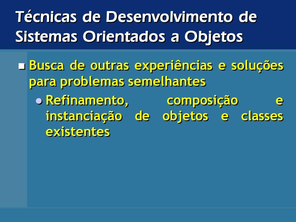 Busca de outras experiências e soluções para problemas semelhantes Refinamento, composição e instanciação de objetos e classes existentes Busca de out