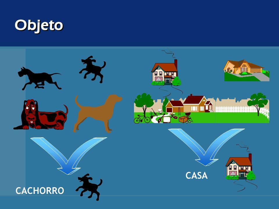 Objeto CACHORRO CASA