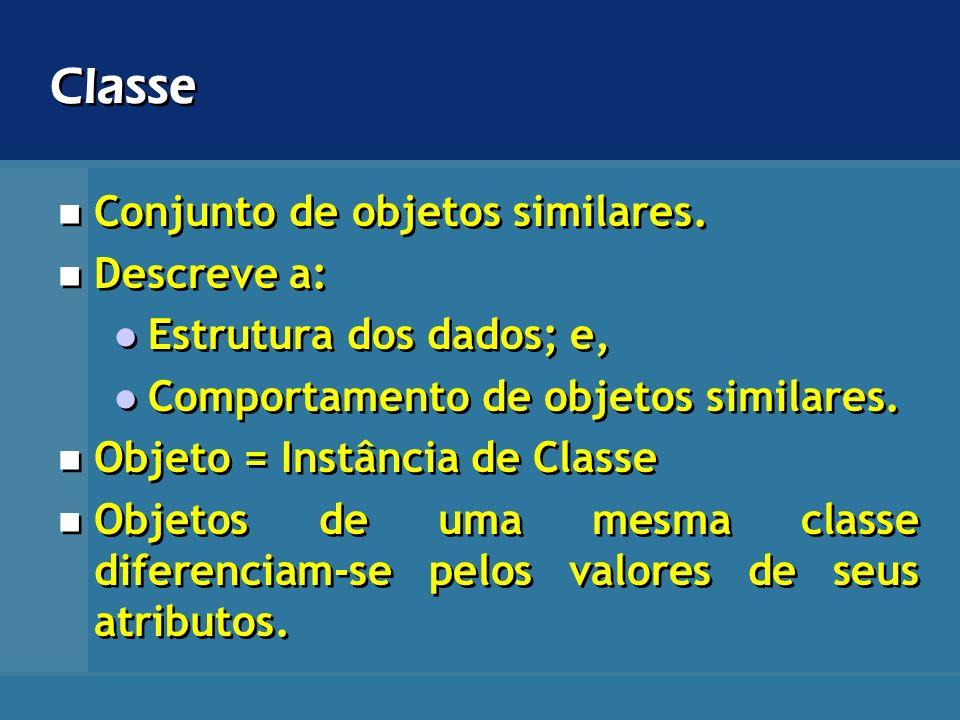Classe Conjunto de objetos similares. Descreve a: Estrutura dos dados; e, Comportamento de objetos similares. Objeto = Instância de Classe Objetos de