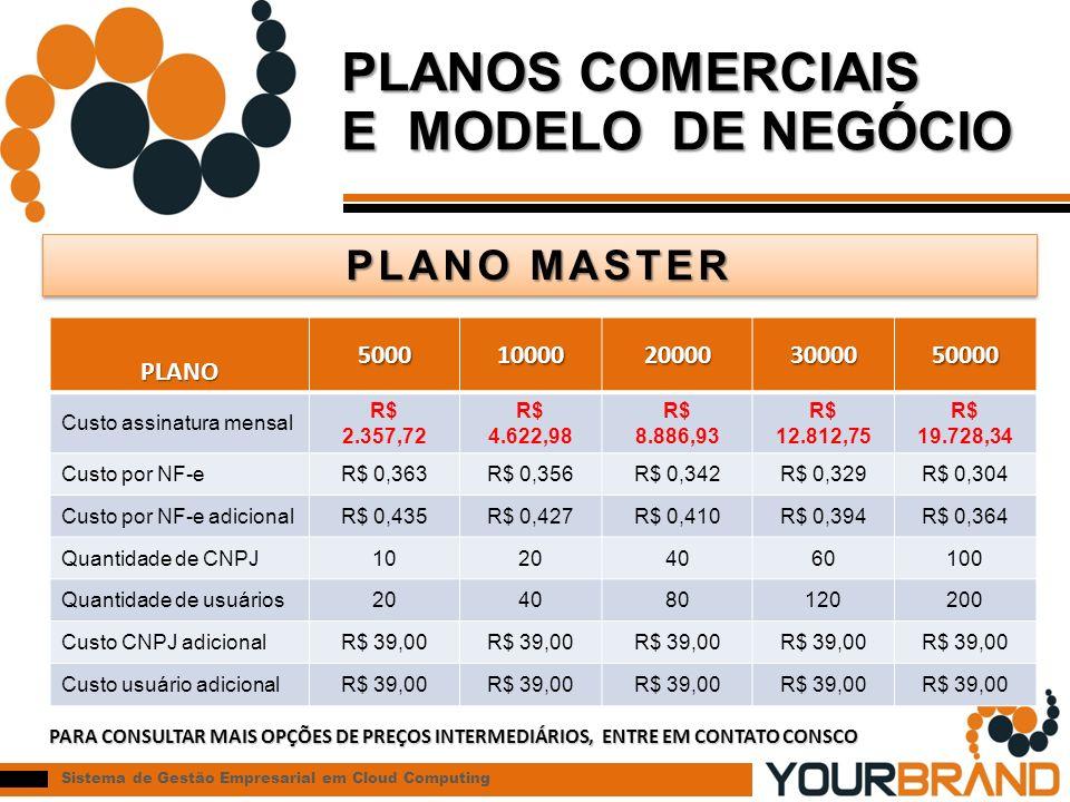 Sistema de Gestão Empresarial em Cloud Computing PLANOS COMERCIAIS E MODELO DE NEGÓCIO PLANO MASTER PLANO500010000200003000050000 Custo assinatura mensal R$ 2.357,72 R$ 4.622,98 R$ 8.886,93 R$ 12.812,75 R$ 19.728,34 Custo por NF-eR$ 0,363R$ 0,356R$ 0,342R$ 0,329R$ 0,304 Custo por NF-e adicionalR$ 0,435R$ 0,427R$ 0,410R$ 0,394R$ 0,364 Quantidade de CNPJ10204060100 Quantidade de usuários204080120200 Custo CNPJ adicionalR$ 39,00 Custo usuário adicionalR$ 39,00 PARA CONSULTAR MAIS OPÇÕES DE PREÇOS INTERMEDIÁRIOS, ENTRE EM CONTATO CONSCO
