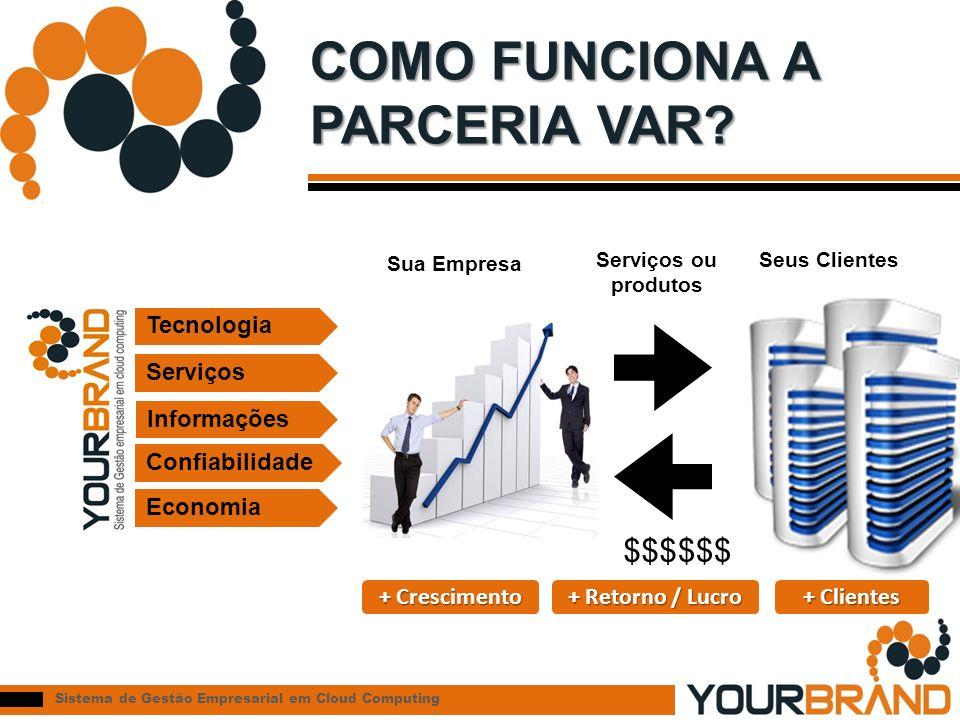 Sistema de Gestão Empresarial em Cloud Computing COMO FUNCIONA A PARCERIA VAR? $$$ Serviços ou produtos Sua Empresa Seus Clientes Tecnologia Serviços