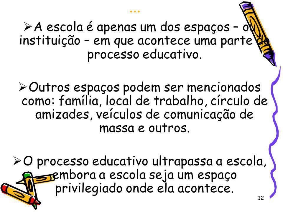 12... A escola é apenas um dos espaços – ou instituição – em que acontece uma parte do processo educativo. Outros espaços podem ser mencionados como: