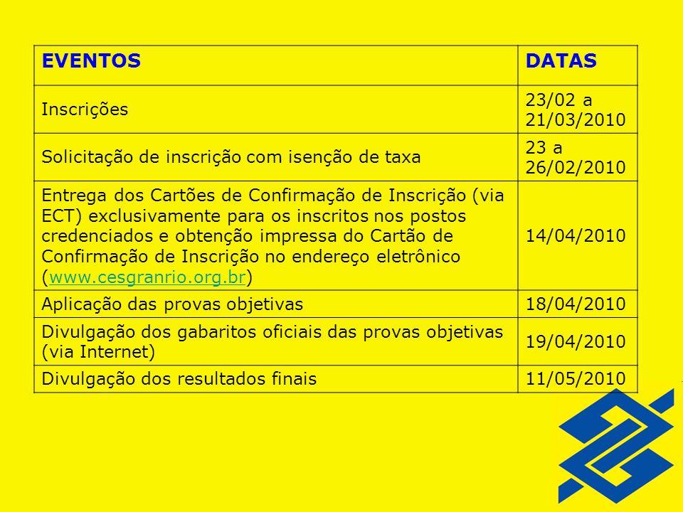 EVENTOSDATAS Inscrições 23/02 a 21/03/2010 Solicitação de inscrição com isenção de taxa 23 a 26/02/2010 Entrega dos Cartões de Confirmação de Inscriçã