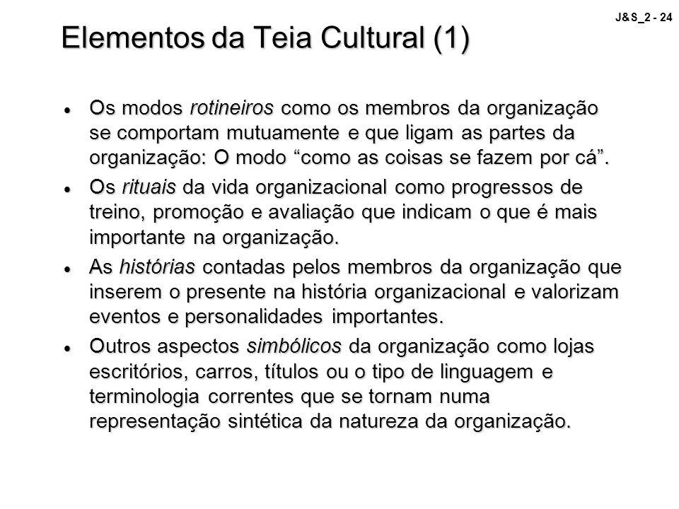 J&S_2 - 24 Elementos da Teia Cultural (1) Os modos rotineiros como os membros da organização se comportam mutuamente e que ligam as partes da organiza