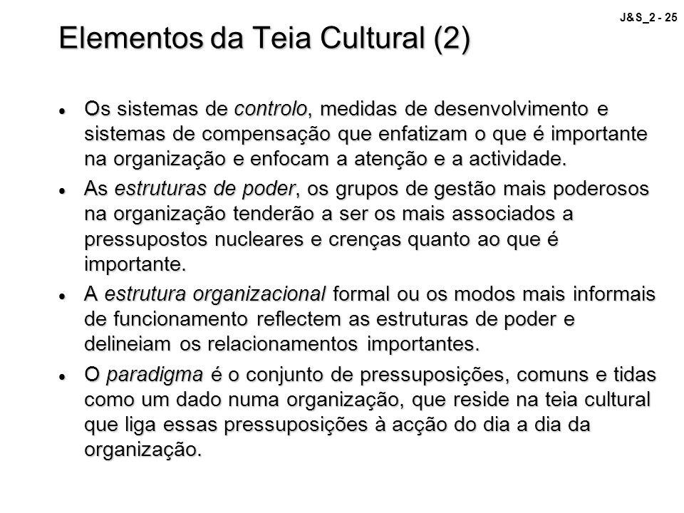 J&S_2 - 25 Elementos da Teia Cultural (2) Os sistemas de controlo, medidas de desenvolvimento e sistemas de compensação que enfatizam o que é importan