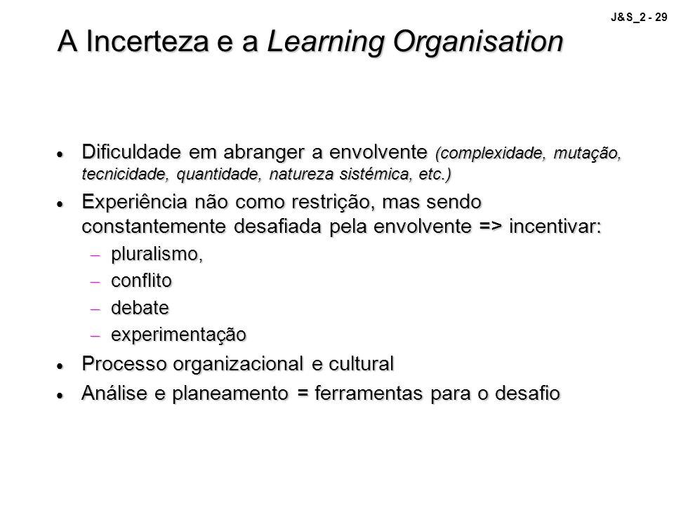 J&S_2 - 29 A Incerteza e a Learning Organisation Dificuldade em abranger a envolvente (complexidade, mutação, tecnicidade, quantidade, natureza sistém