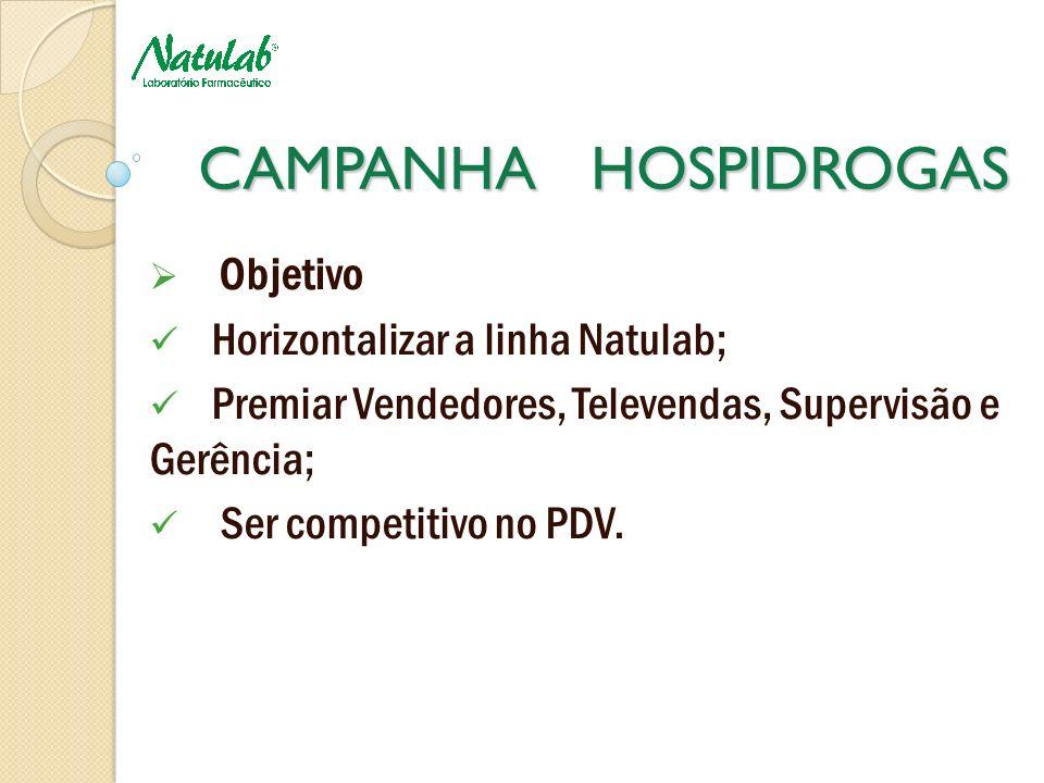 CAMPANHA HOSPIDROGAS Objetivo Horizontalizar a linha Natulab; Premiar Vendedores, Televendas, Supervisão e Gerência; Ser competitivo no PDV.