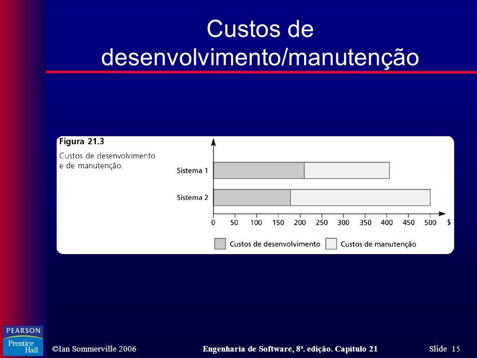 ©Ian Sommerville 2006Engenharia de Software, 8ª. edição. Capítulo 21 Slide 15 Custos de desenvolvimento/manutenção