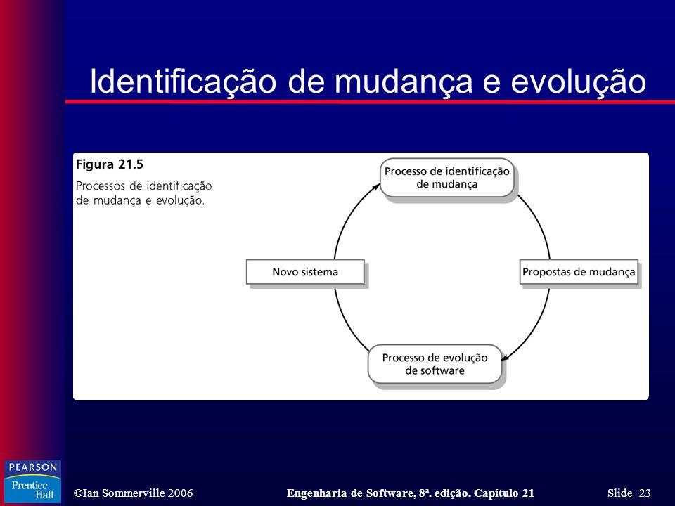 ©Ian Sommerville 2006Engenharia de Software, 8ª. edição. Capítulo 21 Slide 23 Identificação de mudança e evolução
