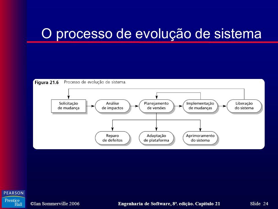 ©Ian Sommerville 2006Engenharia de Software, 8ª. edição. Capítulo 21 Slide 24 O processo de evolução de sistema