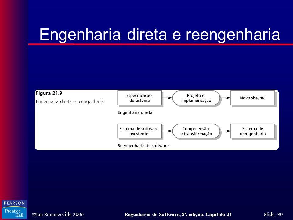 ©Ian Sommerville 2006Engenharia de Software, 8ª. edição. Capítulo 21 Slide 30 Engenharia direta e reengenharia