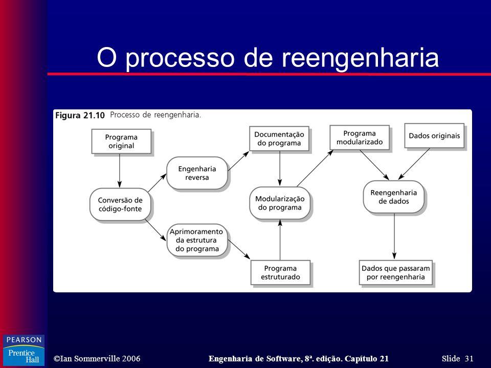 ©Ian Sommerville 2006Engenharia de Software, 8ª. edição. Capítulo 21 Slide 31 O processo de reengenharia