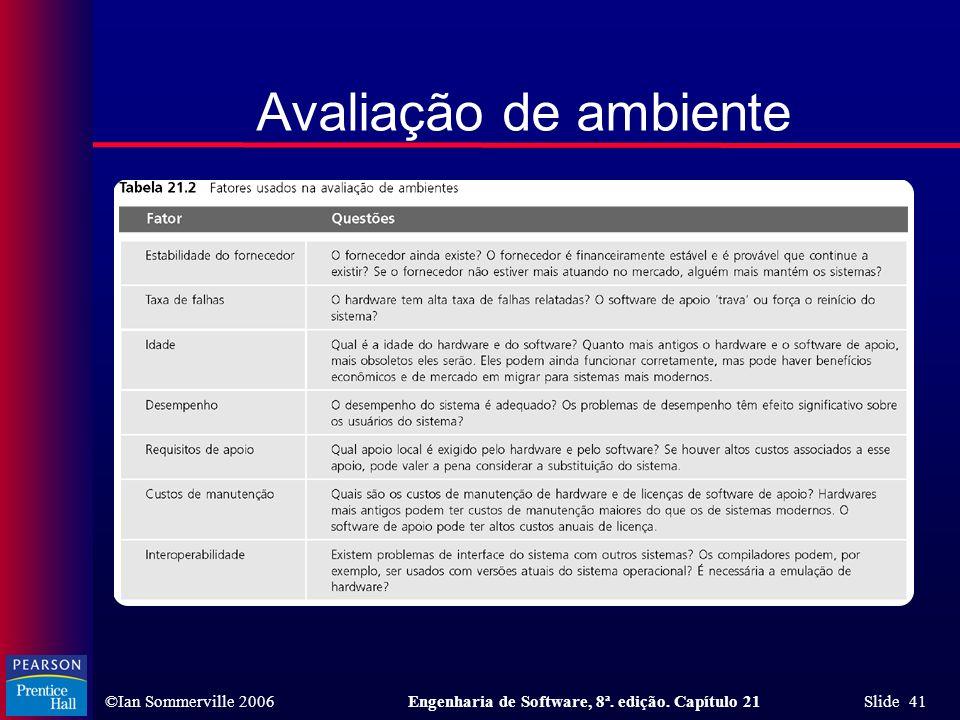 ©Ian Sommerville 2006Engenharia de Software, 8ª. edição. Capítulo 21 Slide 41 Avaliação de ambiente