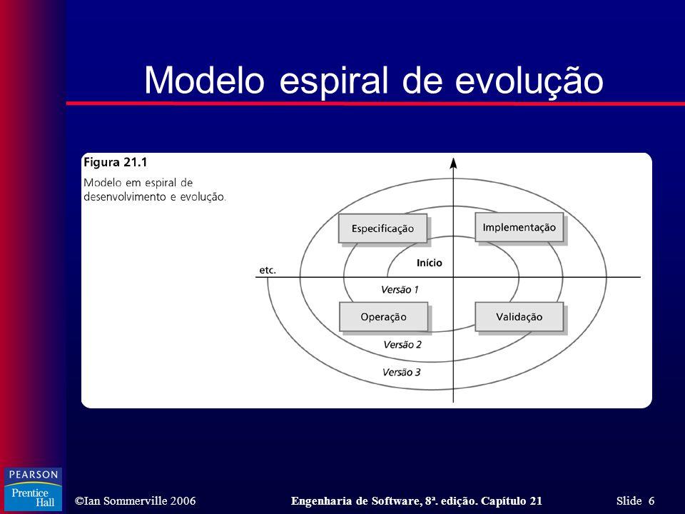©Ian Sommerville 2006Engenharia de Software, 8ª. edição. Capítulo 21 Slide 6 Modelo espiral de evolução