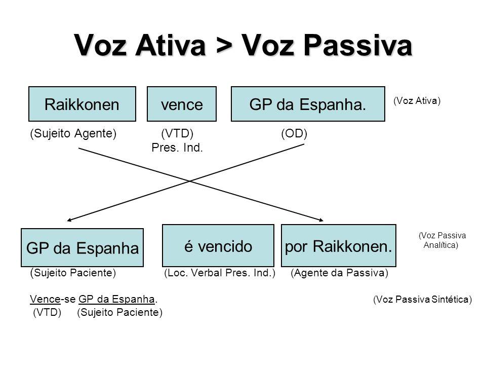 Quando usar Voz Ativa ou Voz Passiva.
