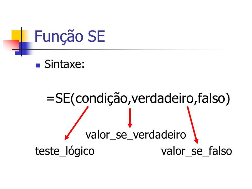 Sintaxe: =SE(condição,verdadeiro,falso) valor_se_verdadeiro teste_lógicovalor_se_falso