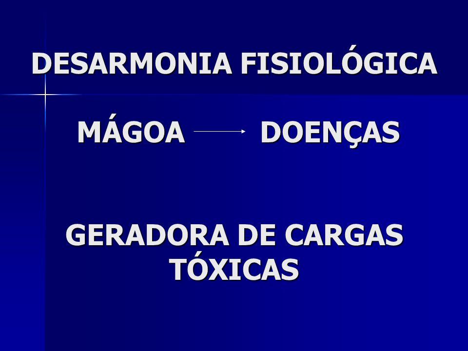 DESARMONIA FISIOLÓGICA MÁGOA DOENÇAS GERADORA DE CARGAS TÓXICAS