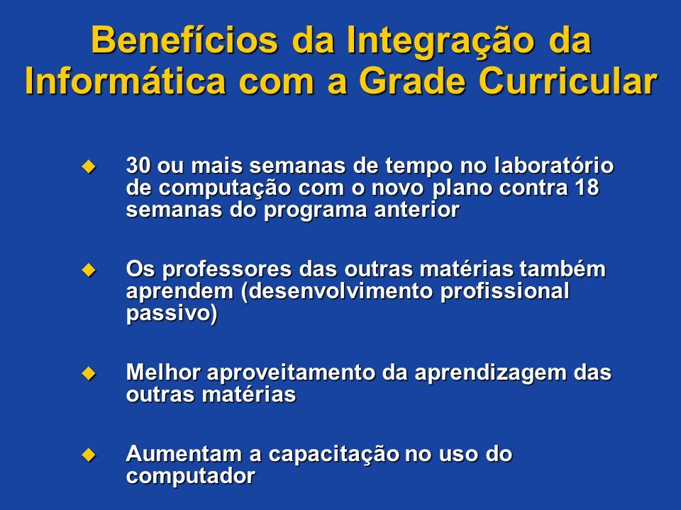 Benefícios da Integração da Informática com a Grade Curricular 30 ou mais semanas de tempo no laboratório de computação com o novo plano contra 18 sem