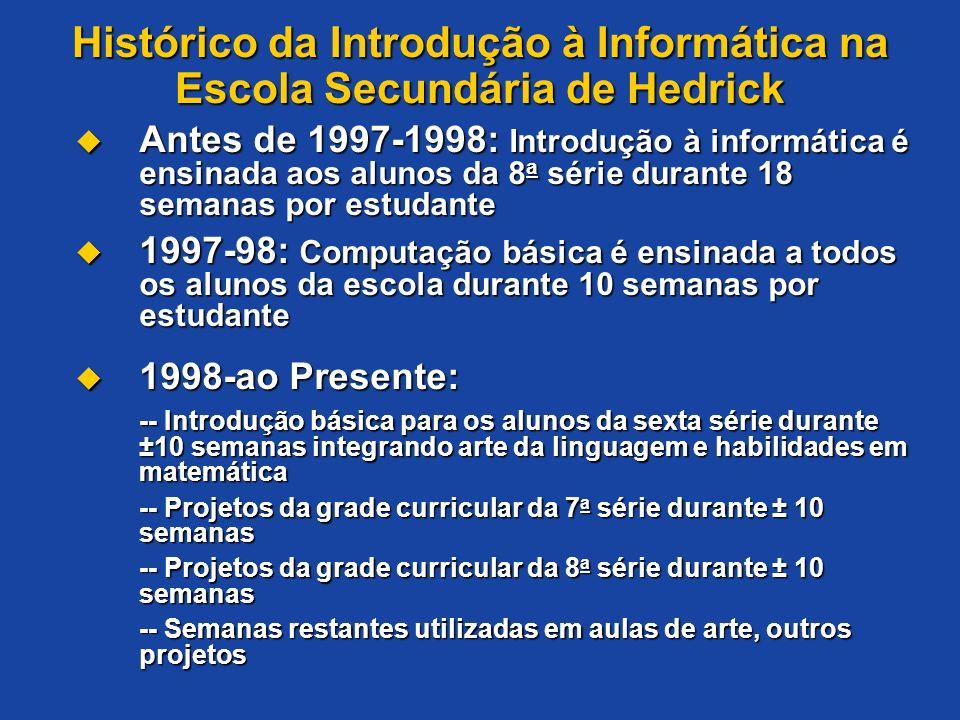 Histórico da Introdução à Informática na Escola Secundária de Hedrick Antes de 1997-1998: Introdução à informática é ensinada aos alunos da 8 a série