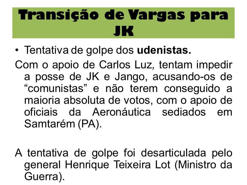 Transição de Vargas para JK Tentativa de golpe dos udenistas. Com o apoio de Carlos Luz, tentam impedir a posse de JK e Jango, acusando-os de comunist