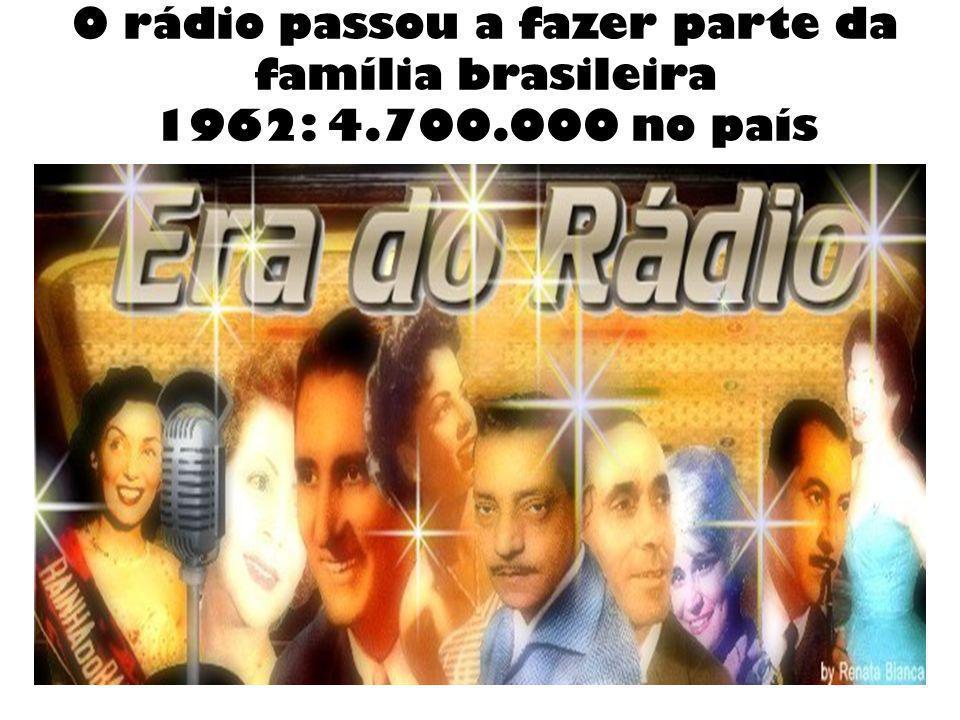 O rádio passou a fazer parte da família brasileira 1962: 4.700.000 no país