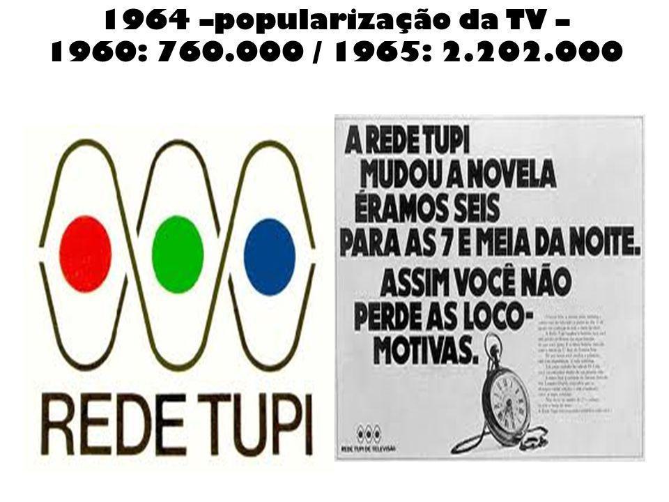 1964 –popularização da TV – 1960: 760.000 / 1965: 2.202.000