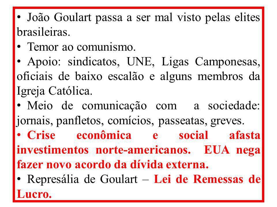 João Goulart passa a ser mal visto pelas elites brasileiras. Temor ao comunismo. Apoio: sindicatos, UNE, Ligas Camponesas, oficiais de baixo escalão e