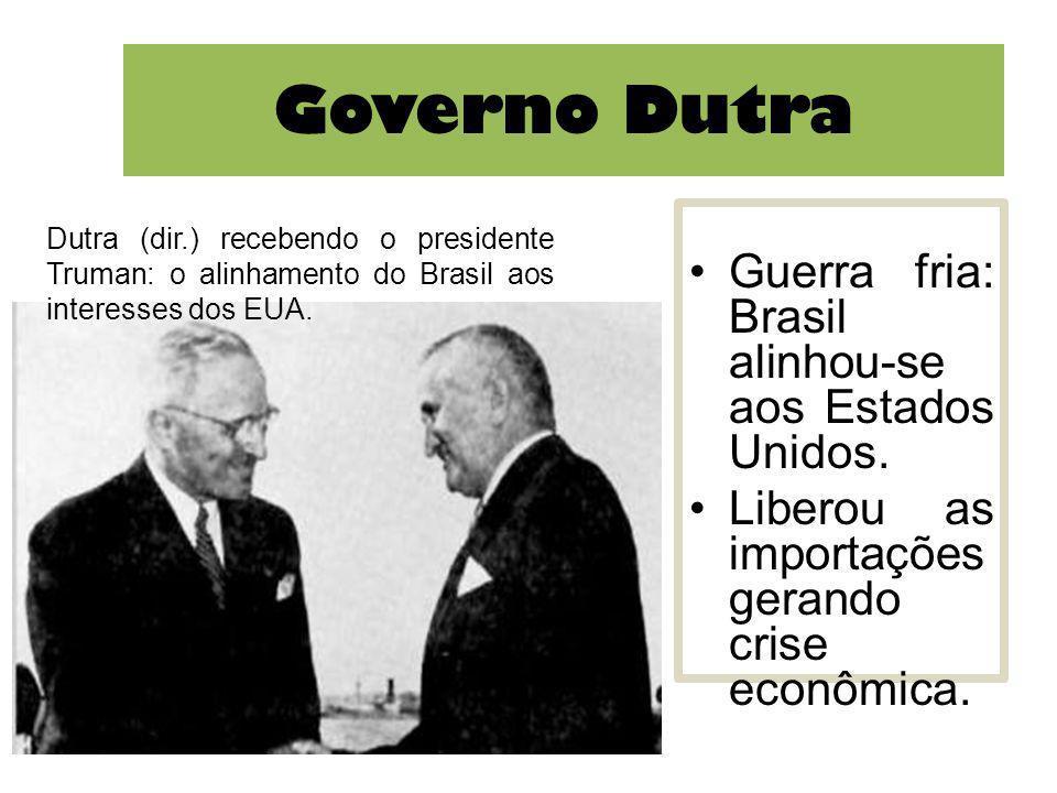 Governo Dutra Partidos políticos: PSD: identificado com as antigas oligarquias.