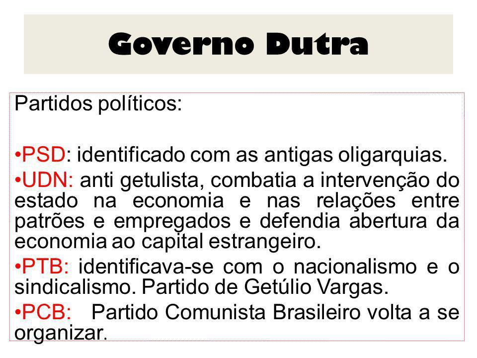Governo Dutra Partidos políticos: PSD: identificado com as antigas oligarquias. UDN: anti getulista, combatia a intervenção do estado na economia e na
