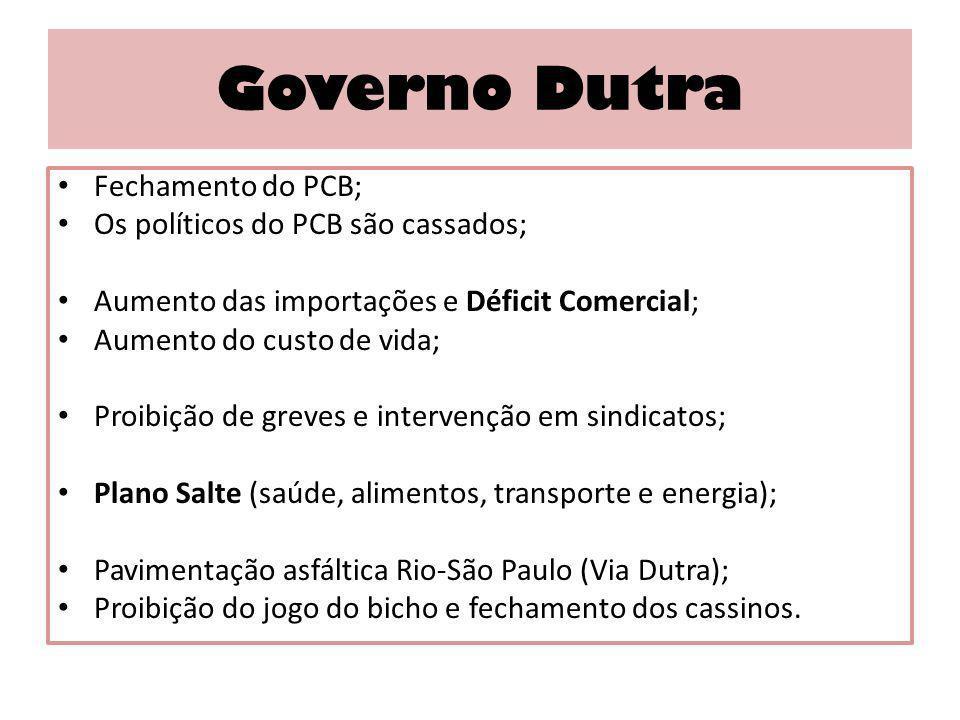 A REPÚBLICA LIBERAL - POPULISTA: Getúlio Vargas – PTB (1951 – 1954): Política econômica nacionalista e intervencionista.