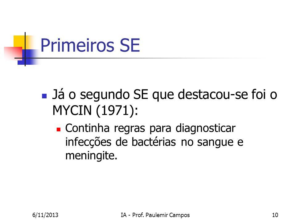 6/11/2013IA - Prof. Paulemir Campos10 Primeiros SE Já o segundo SE que destacou-se foi o MYCIN (1971): Continha regras para diagnosticar infecções de