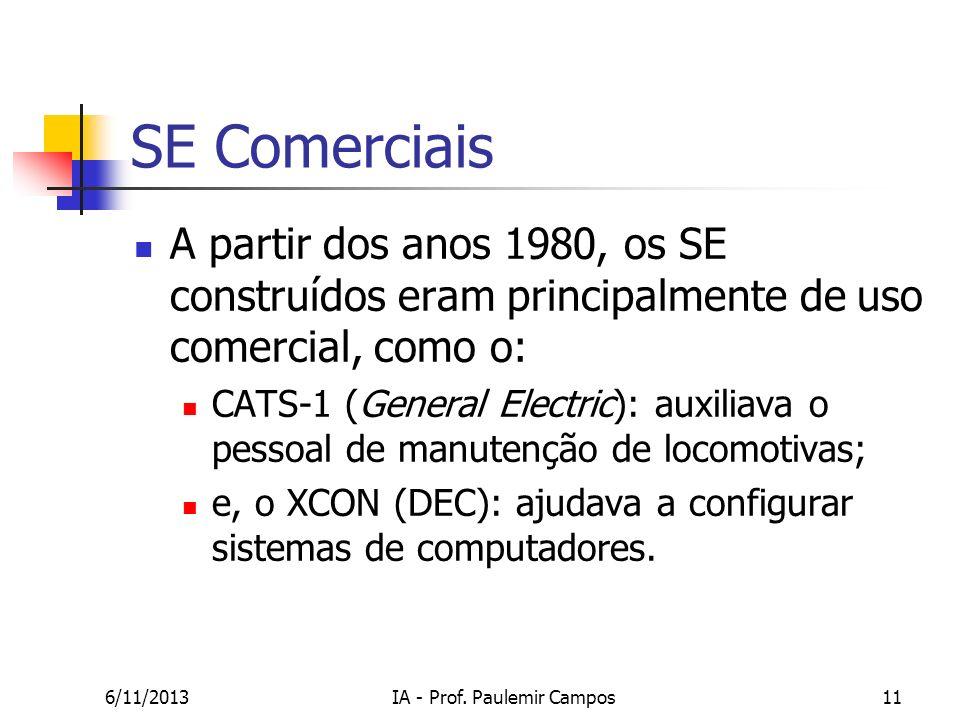 6/11/2013IA - Prof. Paulemir Campos11 SE Comerciais A partir dos anos 1980, os SE construídos eram principalmente de uso comercial, como o: CATS-1 (Ge