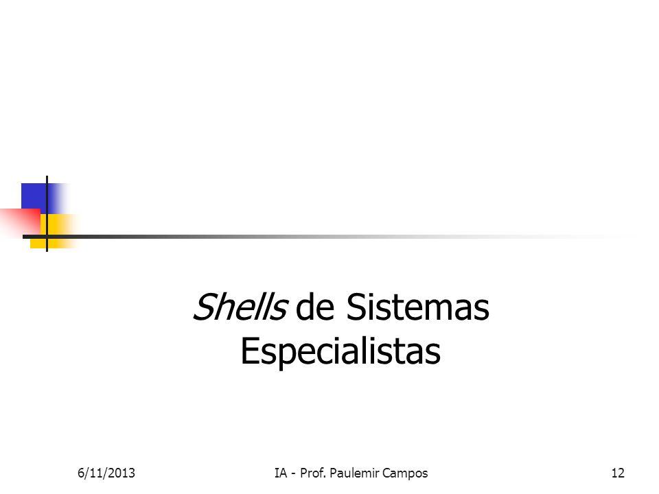 6/11/2013IA - Prof. Paulemir Campos12 Shells de Sistemas Especialistas